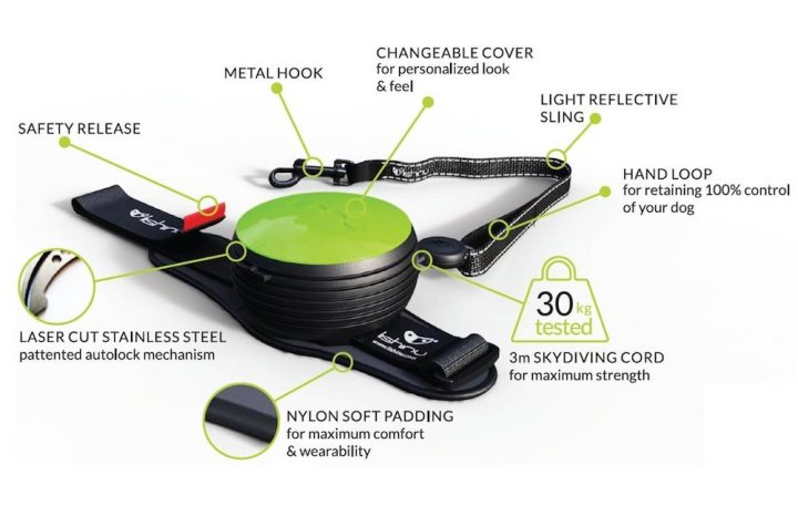 Lishinu Retractable Leash details